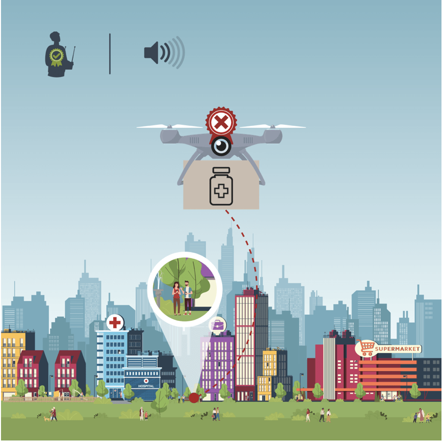 Drone deliveries game